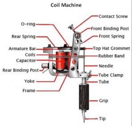 Coil tattoo machine scheme